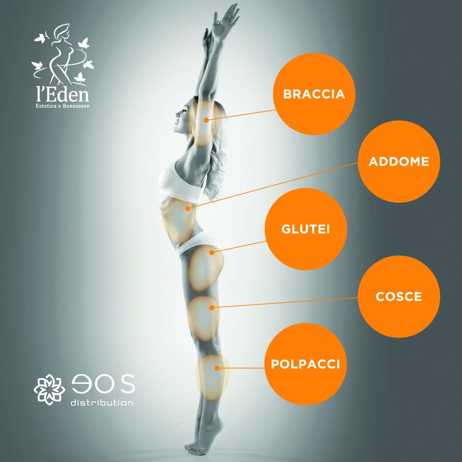 L'Eden estetica e benessere muscoli perfetti